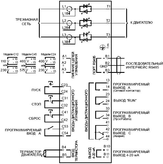 Цифровые устройства плавного пуска AuCom IMS2
