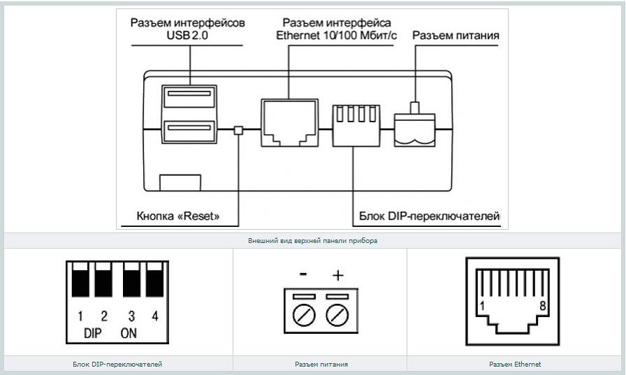 Схема rs-232 адаптера для