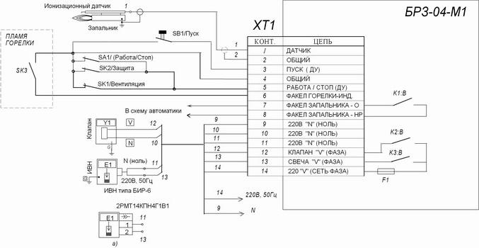 ПРОМА БРЗ-04-М1-2К — блок